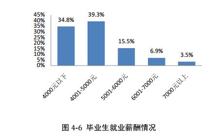 郑州大学移动图书馆_郑州大学怎么样?就业前景|优势专业排名|分数线 - 职业圈